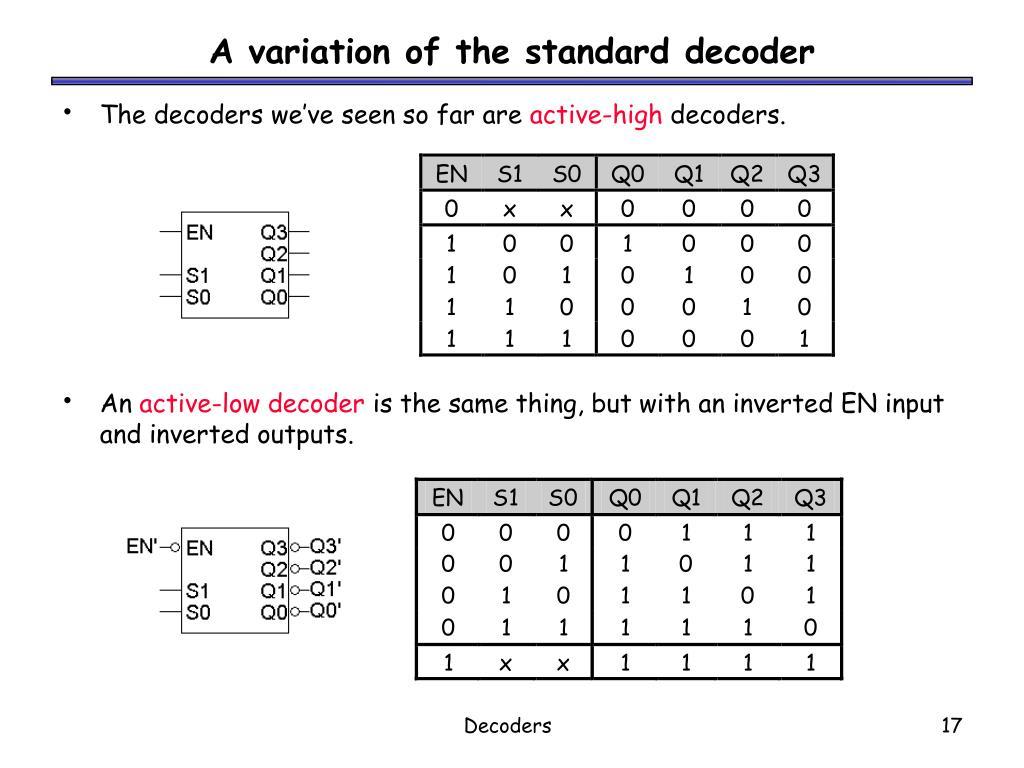 A variation of the standard decoder