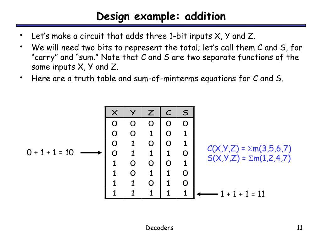 Design example: addition