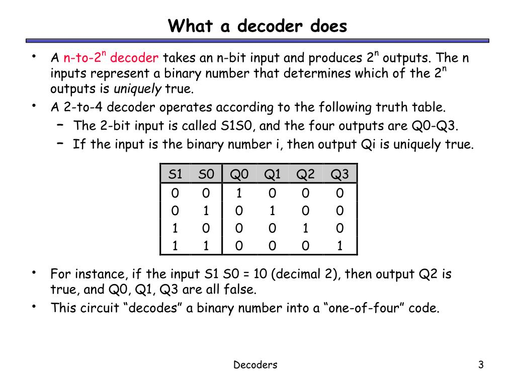 What a decoder does