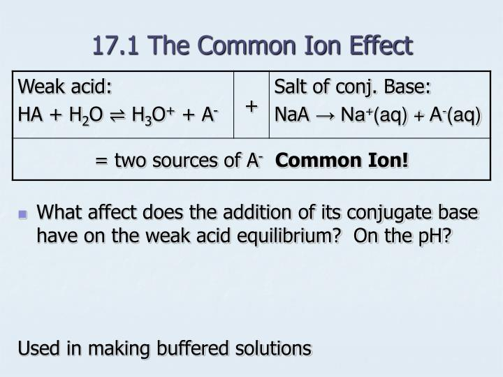 experiment 4 common ion effect and buffers The common-ion effect is used to describe the effect on an equilibrium involving a substance that adds an ion that is a part of the equilibrium introduction the solubility products ksp's are equilibrium constants in hetergeneous equilibria (ie, between two different phases.