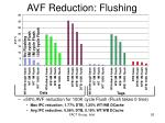 avf reduction flushing26