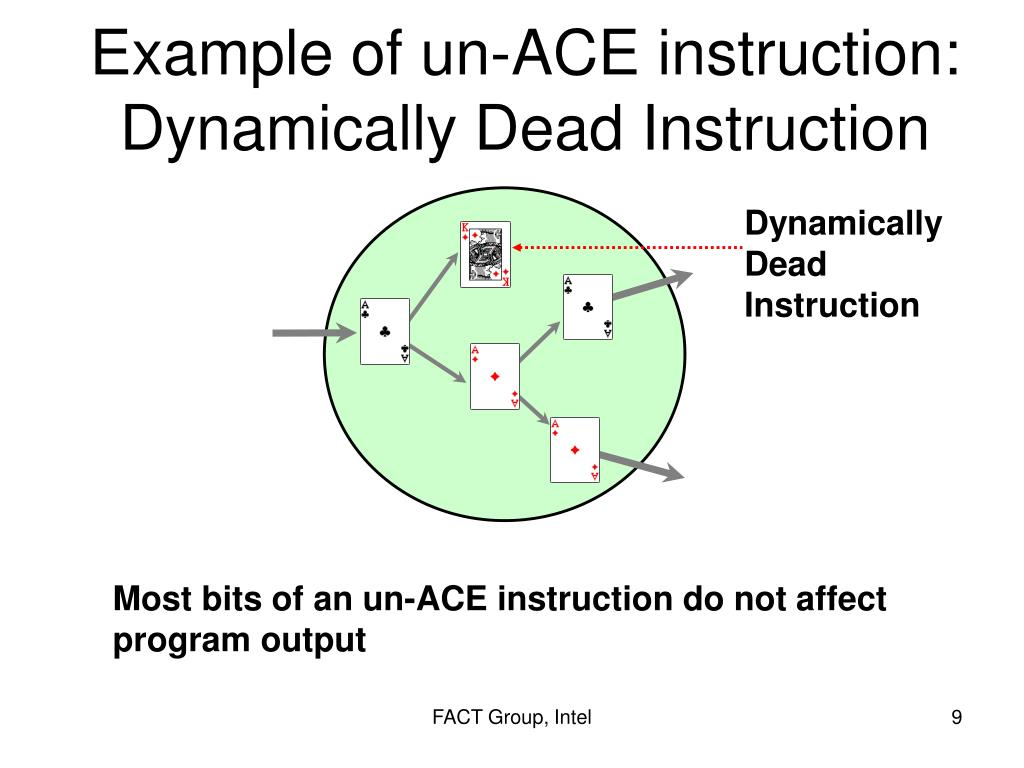 Example of un-ACE instruction: