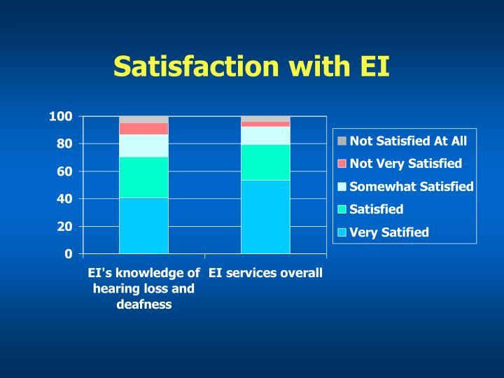 Satisfaction with EI