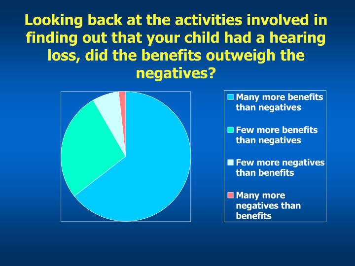 Looking back at the activities involved in finding out that your child had a hearing loss, did the benefits outweigh the negatives?