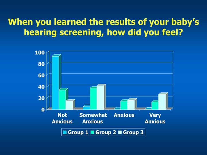 When you learned the results of your baby's hearing screening, how did you feel?
