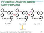 piperidine class of inhibitors ketopiperazines