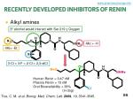 recently developed inhibitors of renin3