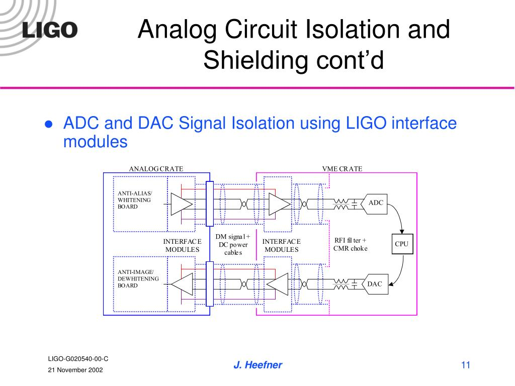 Analog Circuit Isolation and Shielding cont'd