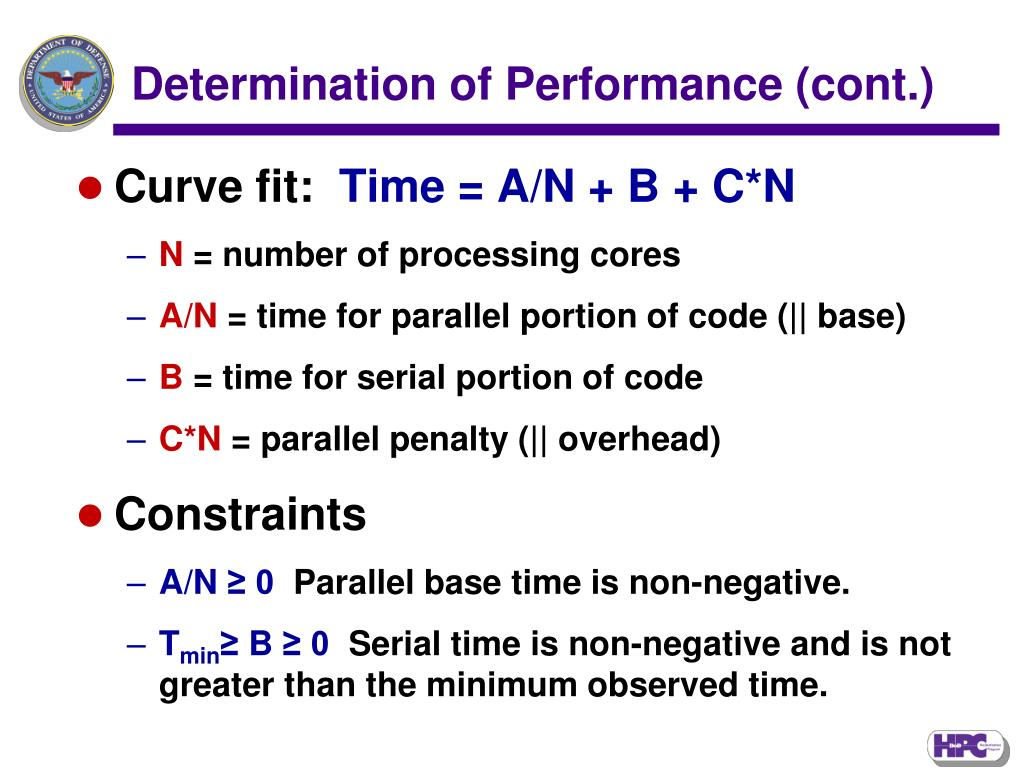 Determination of Performance (cont.)