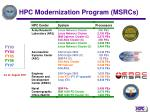 hpc modernization program msrcs