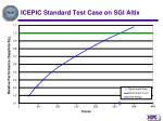 icepic standard test case on sgi altix