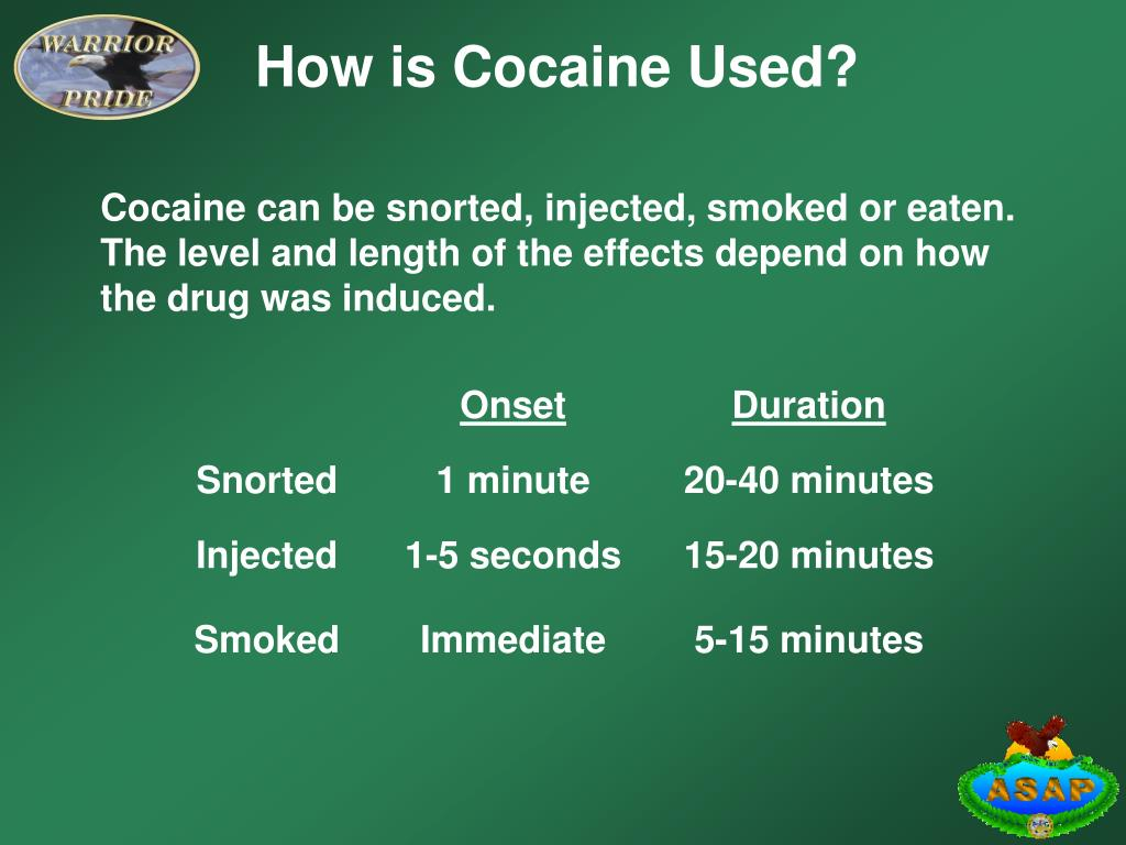How is Cocaine Used?