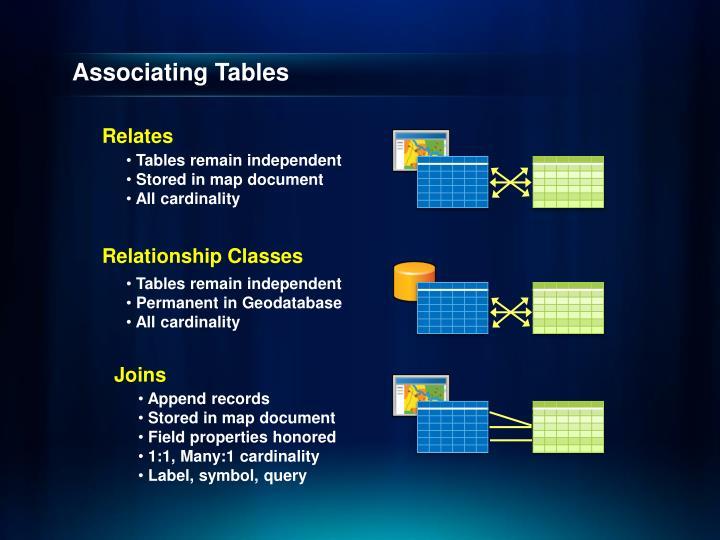 Associating Tables