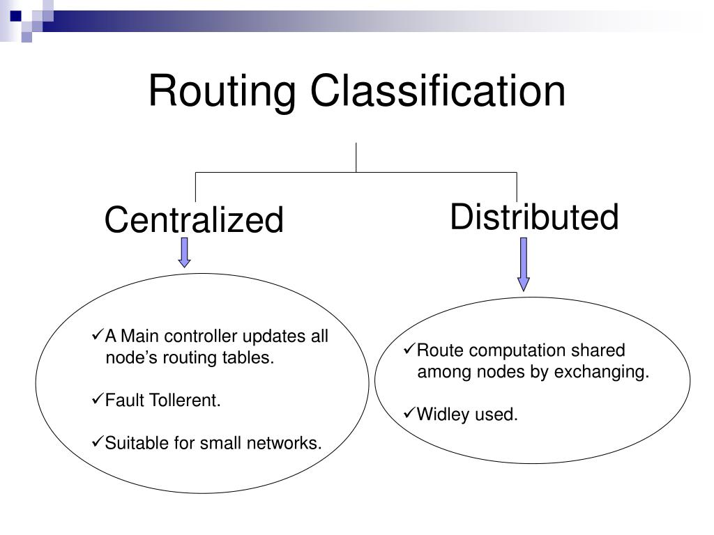 Routing Classification