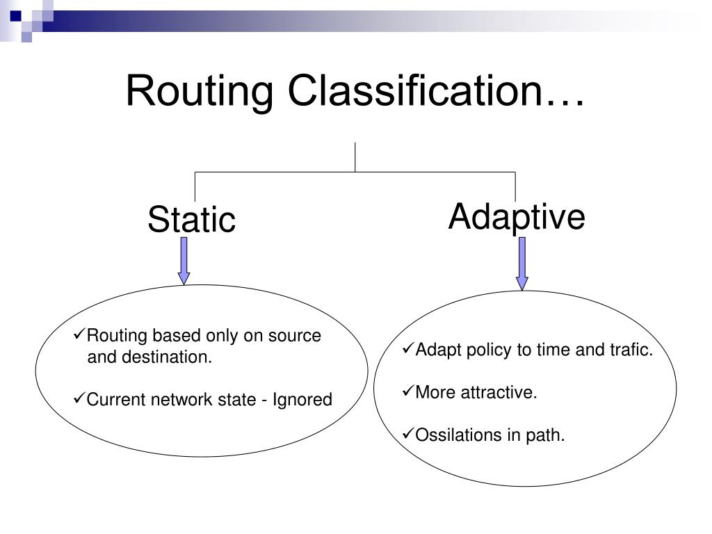 Routing Classification…