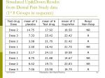 simulated up down results from dental pain study data 1 st 8 groups in sequence
