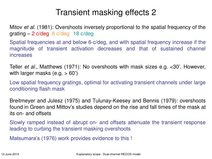 Transient masking effects 2
