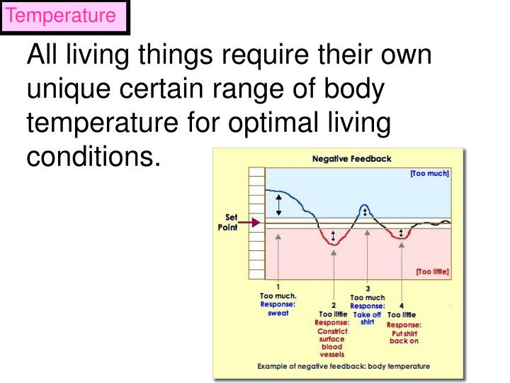All living things require their own unique certain range of body temperature for optimal living conditions.