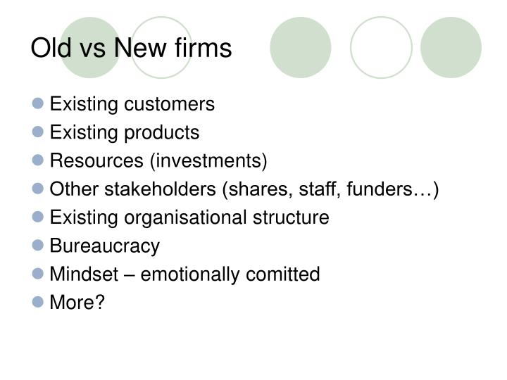 Old vs New firms