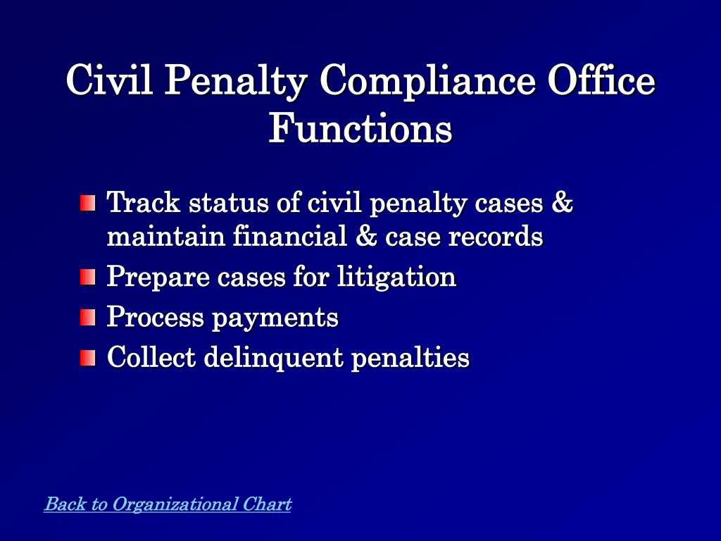 Civil Penalty Compliance Office