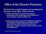 office of the director functions