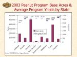 2003 peanut program base acres average program yields by state