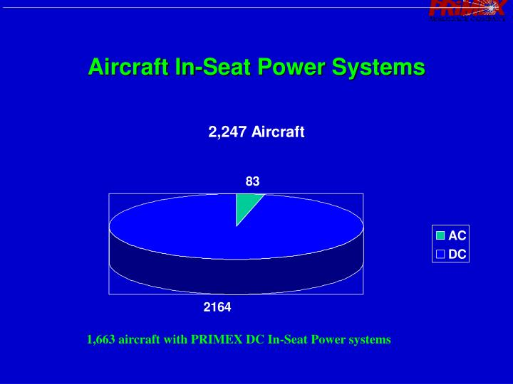 Aircraft In-Seat Power Systems