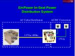 empower in seat power distribution system