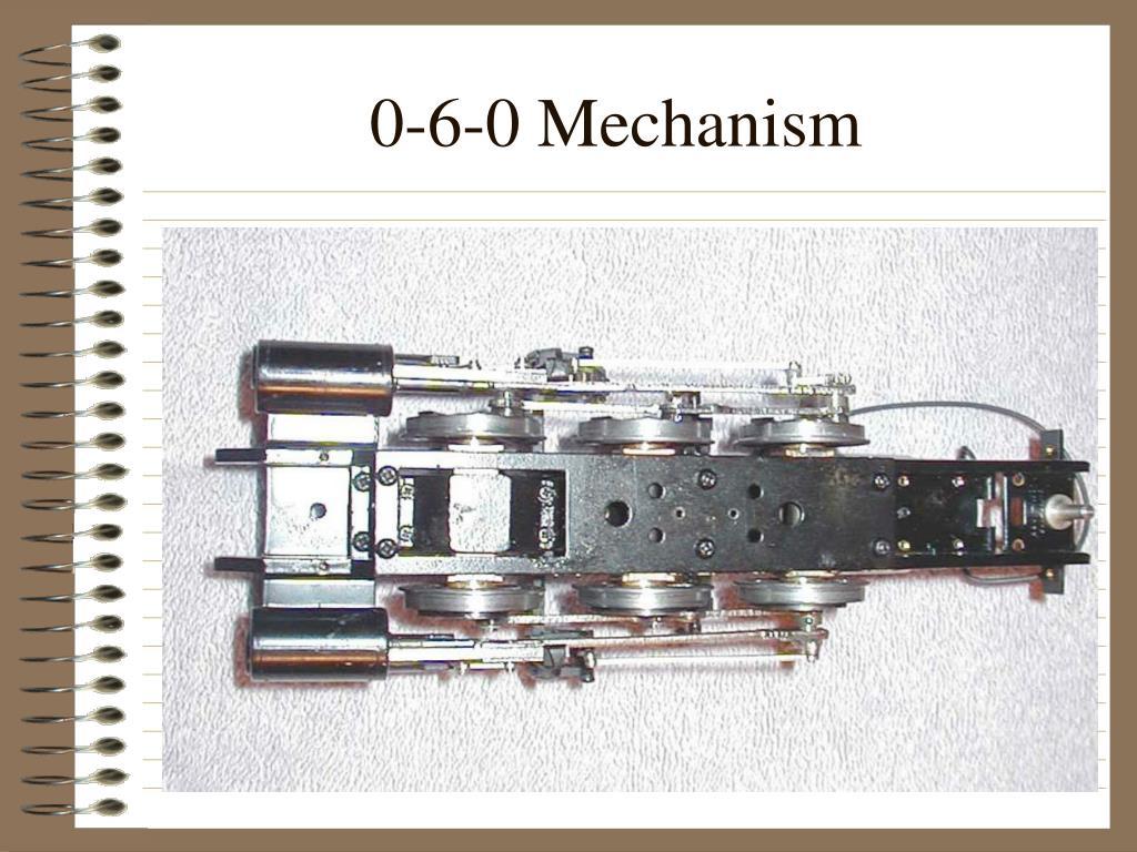 0-6-0 Mechanism