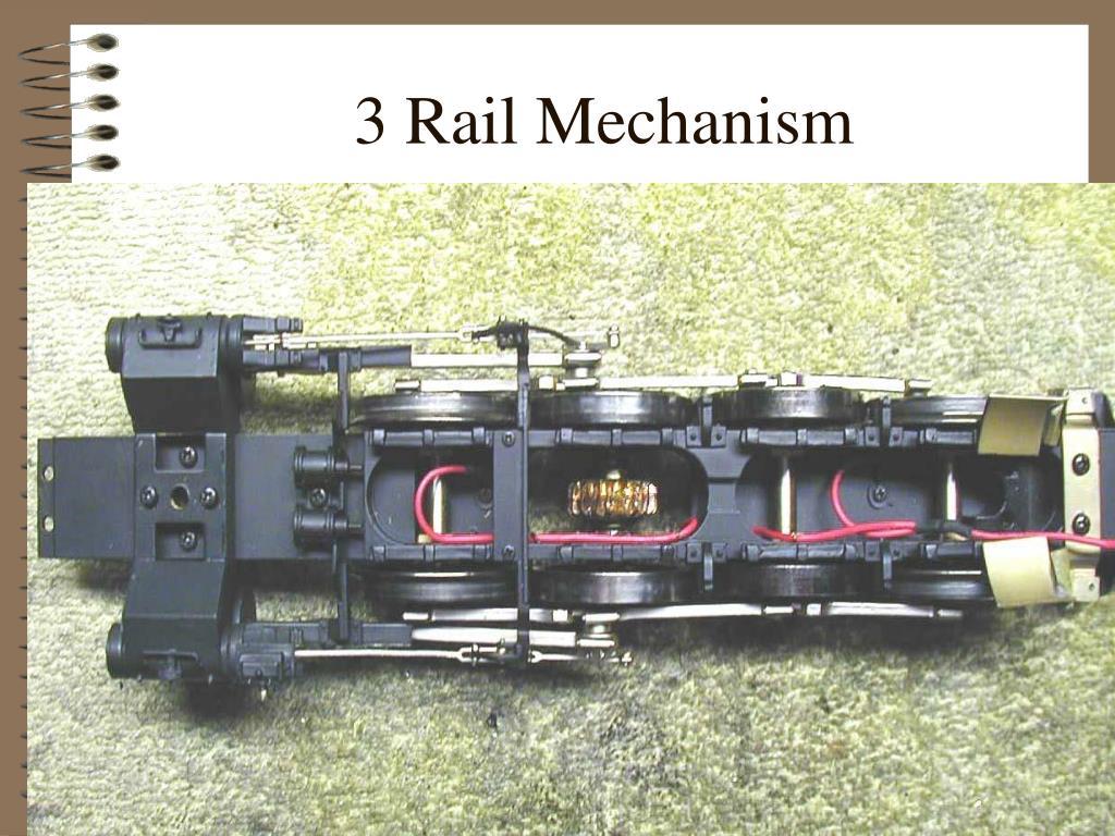 3 Rail Mechanism