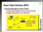 basic rate interface bri