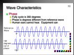 wave characteristics10