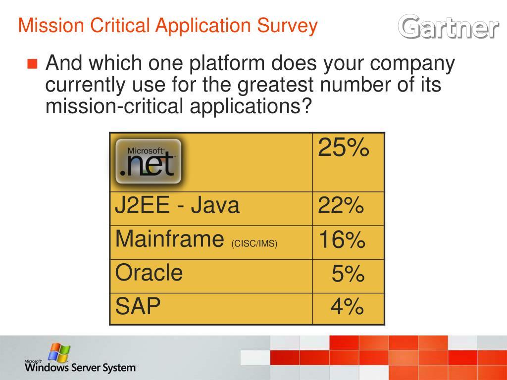 Mission Critical Application Survey