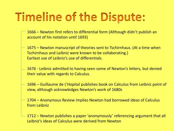 Timeline of the Dispute: