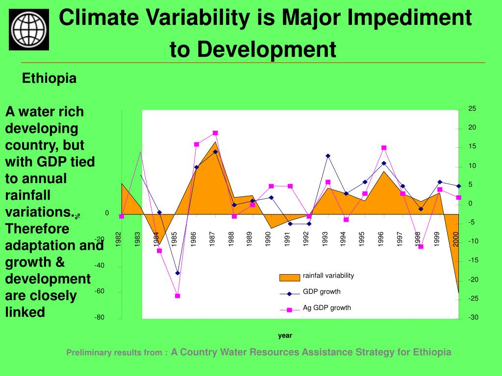 Climate Variability is Major Impediment to Development