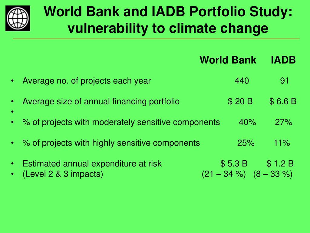 World Bank and IADB Portfolio Study: