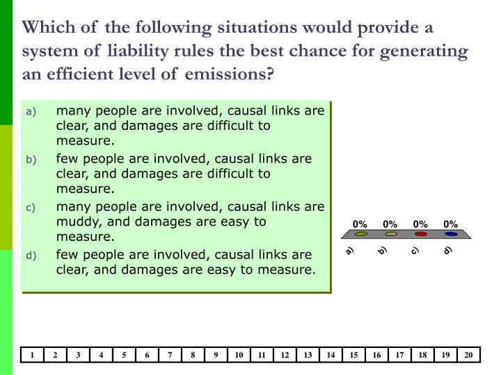 Which of the following situations would provide a system of liability rules the best chance for generating an efficient level of emissions?