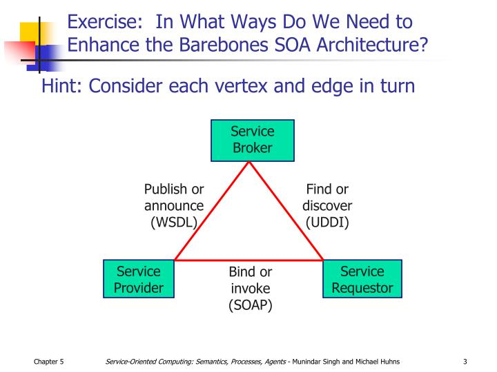 Exercise in what ways do we need to enhance the barebones soa architecture