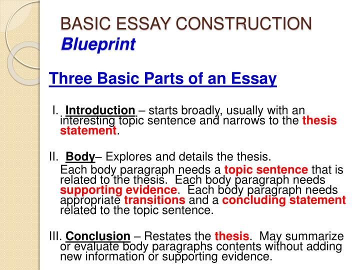 Ppt  Essay Writing Review Spring Semester  Powerpoint  Basic Essay Construction Blueprint