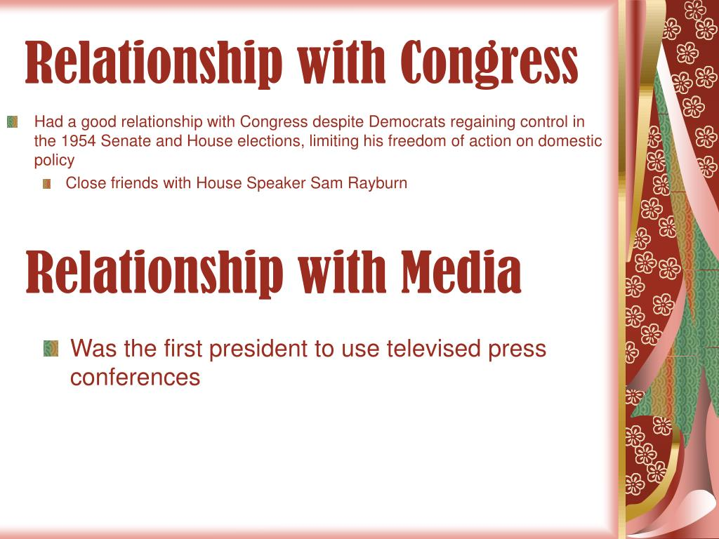 Relationship with Congress