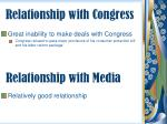 relationship with congress48