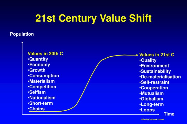 21st Century Value Shift