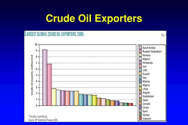 Crude Oil Exporters