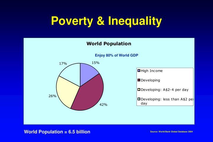 Poverty & Inequality