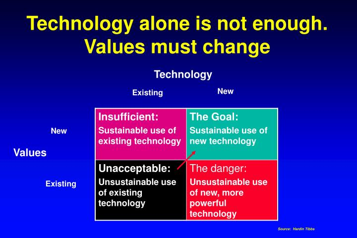 Technology alone is not enough.