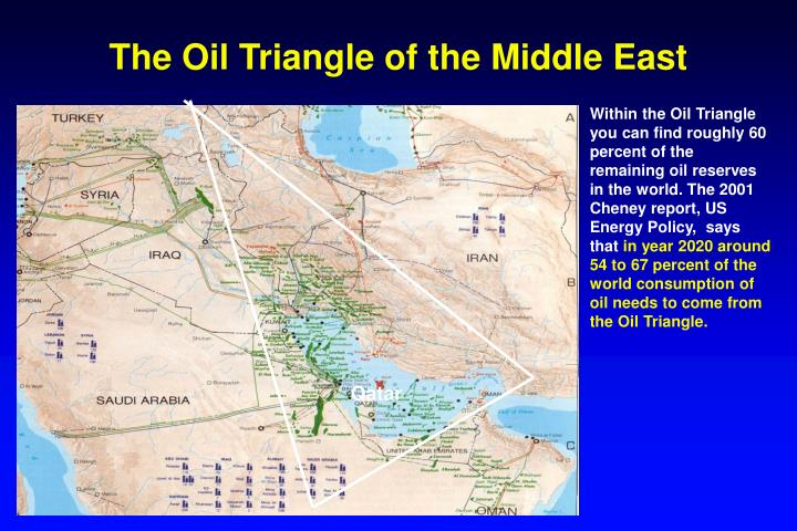 The Oil Triangle of the Middle East