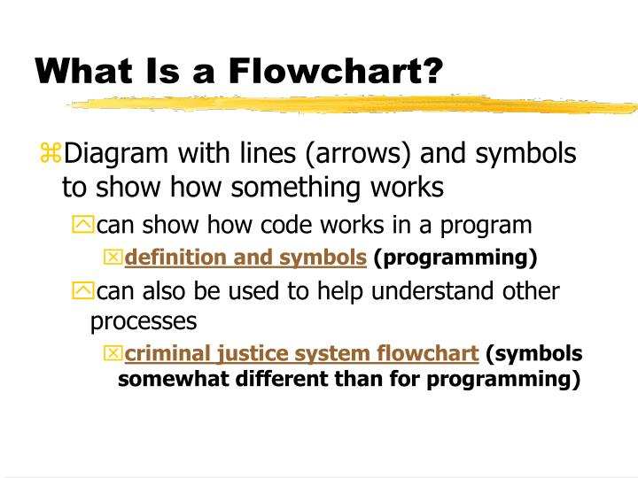 What is a flowchart