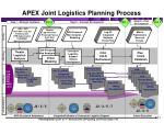 apex joint logistics planning process