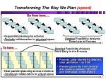 transforming the way we plan speed