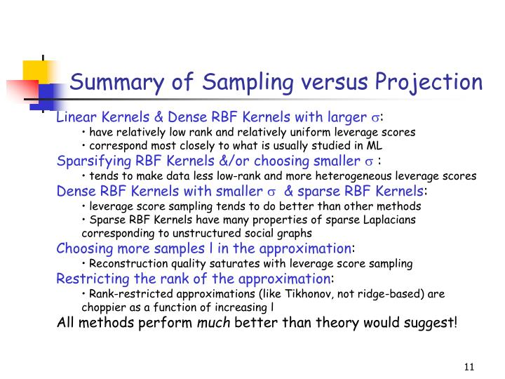 Summary of Sampling versus Projection